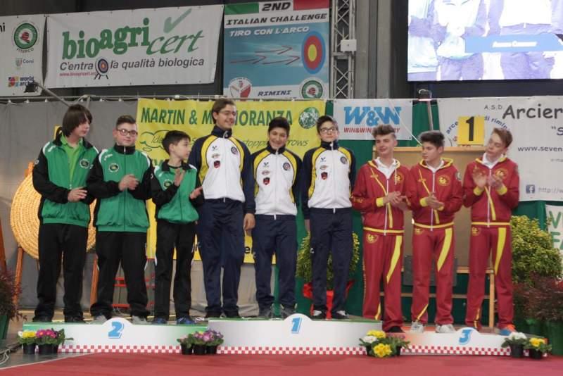 Campionati italiani indoor Rimini 27-28 febbraio-4