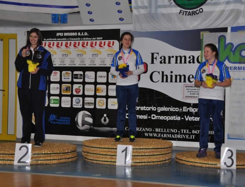 Campionato Regionale Indoor 2017-14