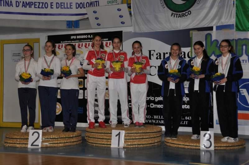 Campionato Regionale Indoor 2017-33