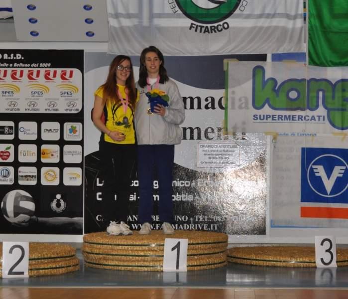 Campionato Regionale Indoor 2017-7