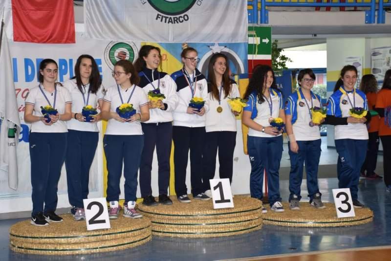 Campionato Regionale Indoor 2018-11