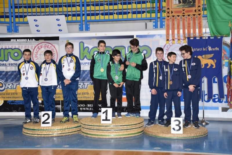 Campionato Regionale Indoor 2018-12